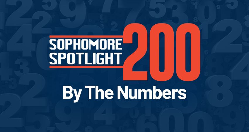 The Sophomore Spotlight 200 by the Numbers